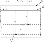Principle of Rockwell Hardness Test