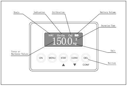 Digital Display Function