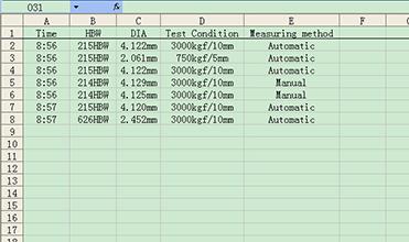 Automatic storage data
